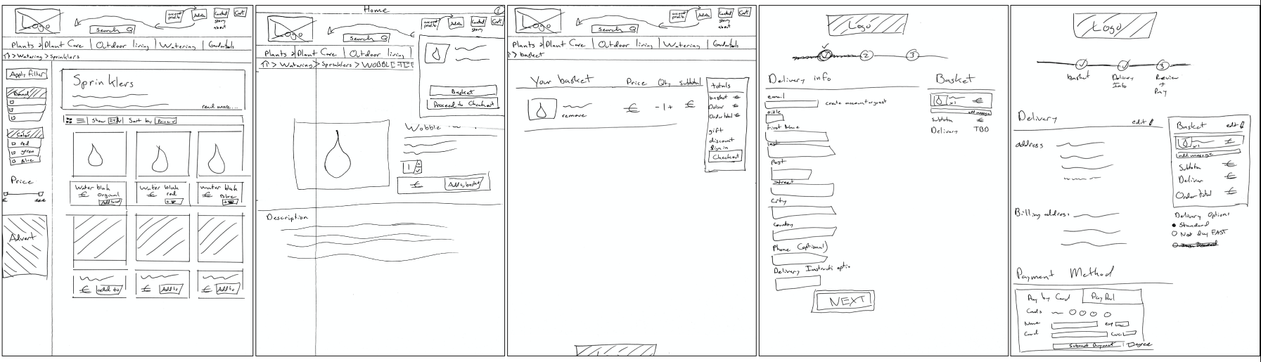 paperwireframes-1